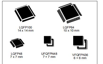 中容量微控制器STM32F101xB和STM32F101x8的详细参考资料免费下载