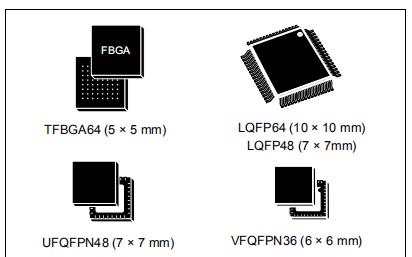 小容量微控制器STM32F103x4和STM32F103x6的详细介绍和数据资料免费下载