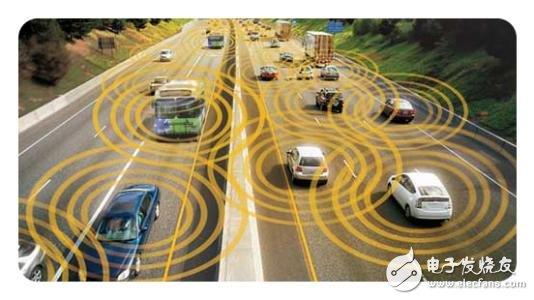 与车联网相关的技术 V2X技术