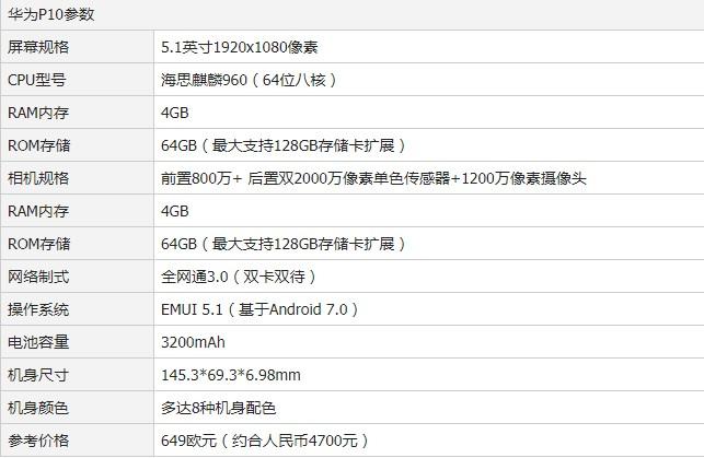华为p10拆机教程