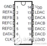 基于TLC5620的数模转换器设计