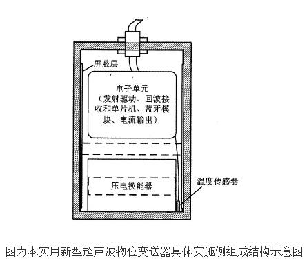 超聲波物位變送器的工作原理及設計