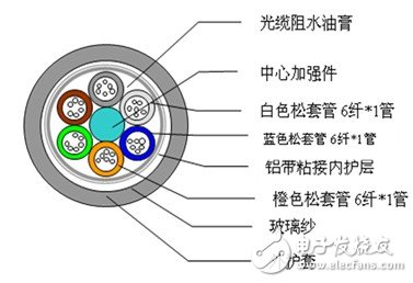 千赢国际娱乐pt客户端制造的基础技术分析及发展方向