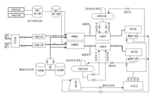 燃气-蒸汽联合循环发电集控运行一千多道选择题详细资料免费下载