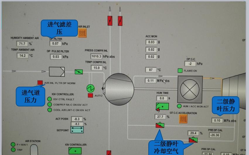 燃机进气系统的各部件详细资料介绍免费下载