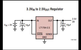 LT1764低压差稳压器的数据手册和资料及应用的详细资料免费下载