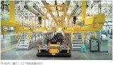 新松机器人加速国内外市场布局,开启智能时代新征程