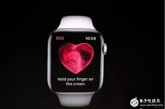 AppleWatchSeries4两项新功能获FDA的许可