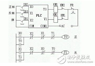 电动机PLC自锁互锁梯形图 浅谈PLC自锁互锁编程技巧