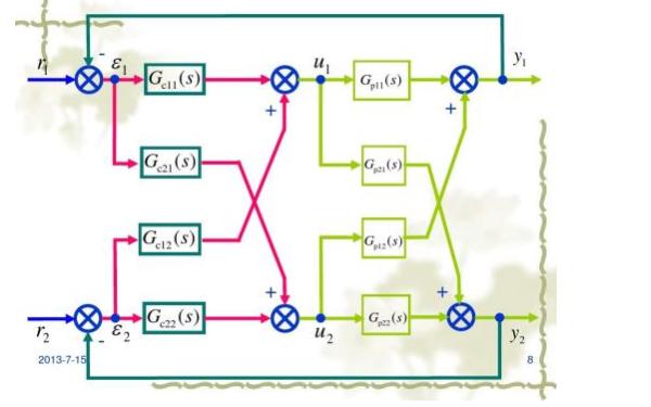线性系统是什么?《线性系统理论》第2版电子教材免费下载