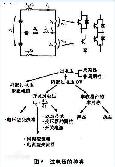 过电压是怎么形成的?过电压产生的原因解析