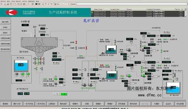 基于PLC和触摸屏的电镀生产线控制系统浅析