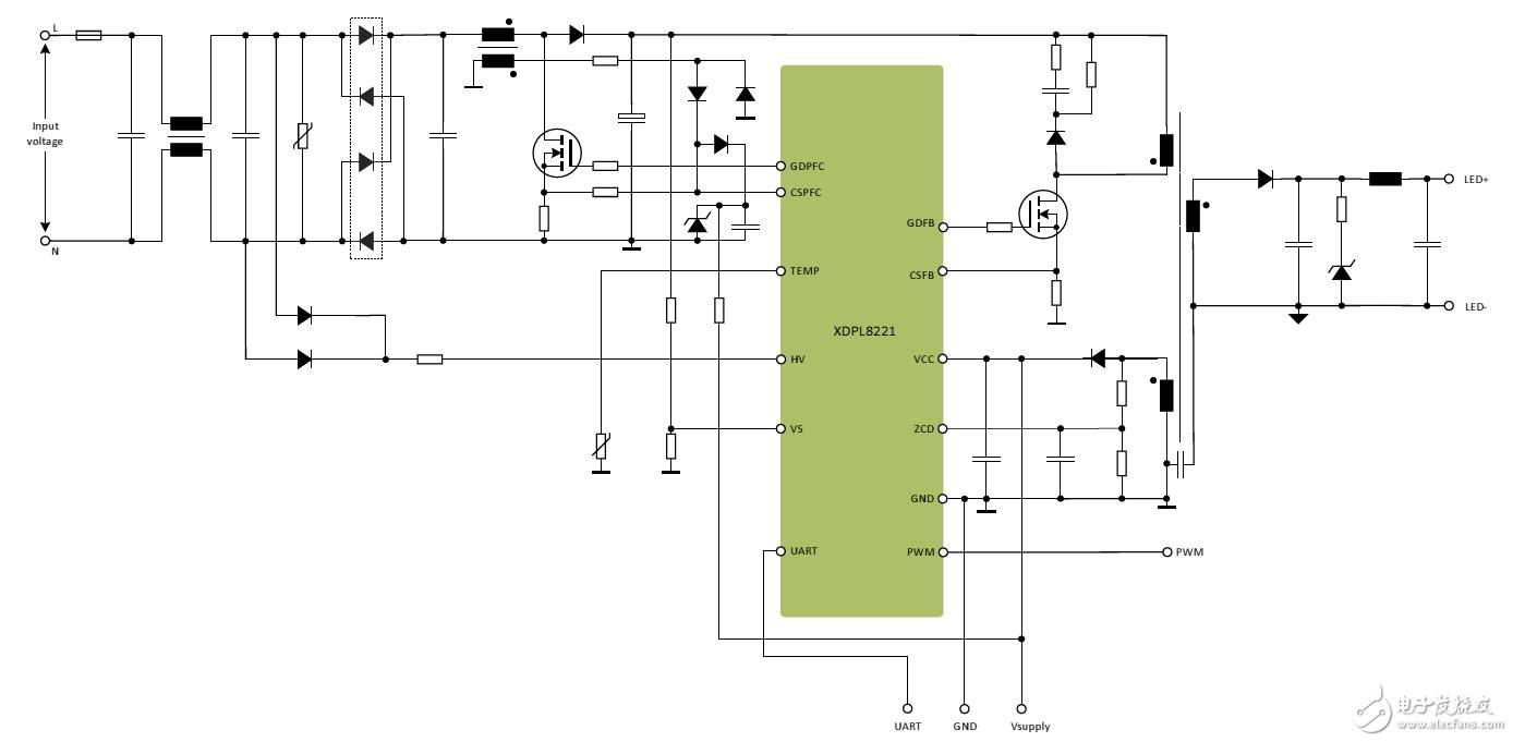 英飞凌智能数字LED驱动电源概况