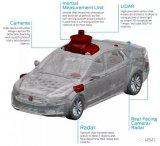 如何制造实现真正自动驾驶的传感器?