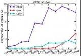 详尽解释GAN的发展脉络和最新进展PPT