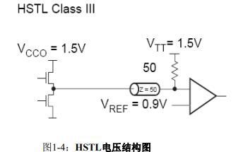 如何轻松实现高速串行IO?FPGA应用龙8国际下载指南详细资料中文版免费下载