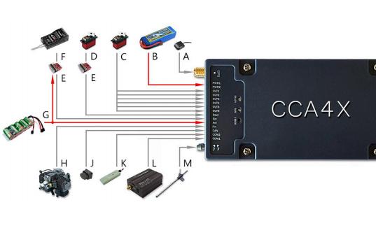 CCA42无人机飞行控制系统控制算法设计软件仿真的详细资料免费下载