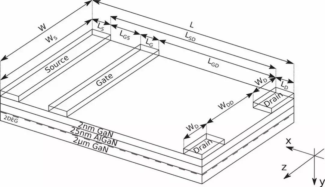 应用于工程系统控制的GaN磁性高电子迁移率晶体管