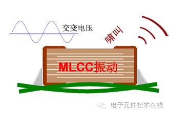 MLCC噪声啸叫问题原因及解决方案