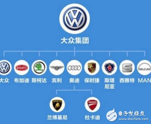 大众宣称要成立超豪华汽车天团,真的能成功吗?