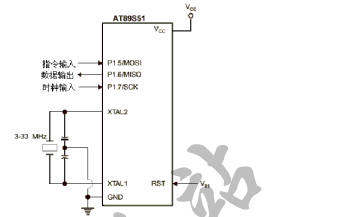 AT89S51高性能CMOS 8位单片机的详细中文资料免费下载