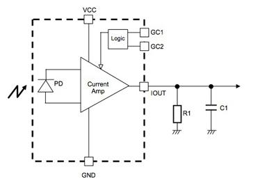 获取环境光数据调节LCD的光传感器解决方案