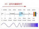 不要说6G还早!6G将迈向太赫兹时代,网络越加致密化