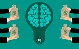 预计2020年企业可以通过在系统中实施物联网来获得收益
