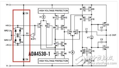 ADI的最新的静电计级运算放大器,拥有比像素级还...