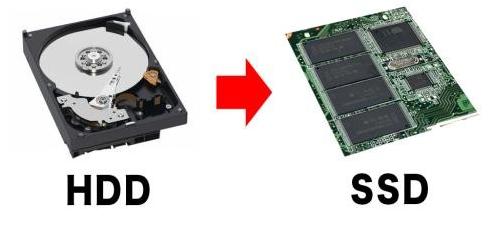 SSD虽然优势明显,但市场竞争过于激烈