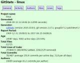 Linux内核作为一个超级巨大的开源项目,你知道它最新的状态如何吗?