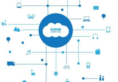 云计算环境中存储要必备哪六大要素