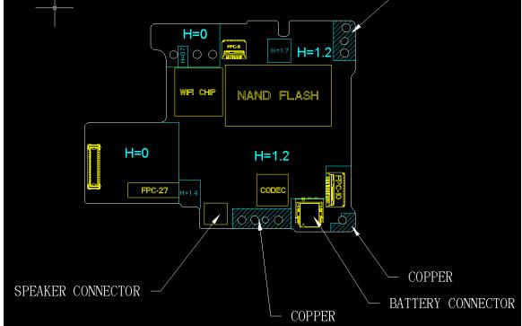 PCB板框圖有什么要求?
