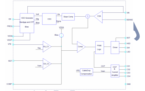 TD8655输出降压控制器的详细数据手册免费下载