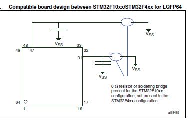 STM32F405xx和STM32F407XX系列微处理器的详细数据资料应用免费下载