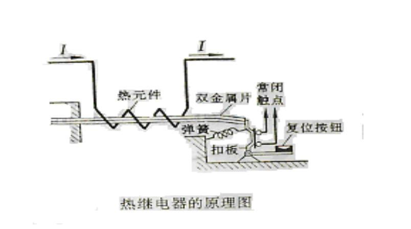 热保护器的工作原理解析