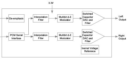 HT5014、5、8立体声DA转换器的详细数据手册免费下载