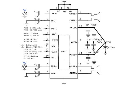 HT876音频功率放大器的详细数据手册和应用资料免费下载
