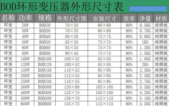 BOD环形变压器外形尺寸表免费下载