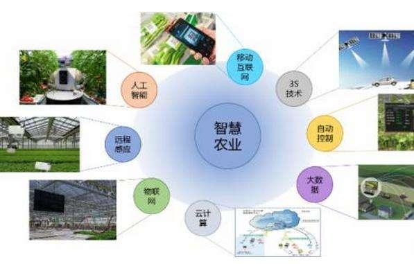 """无锡移动推进""""互联网+智慧农业""""应用,助力农业价值腾飞"""