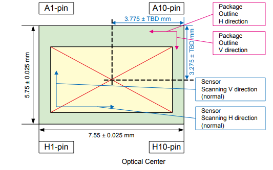 IMX323LQN-C CMOS活动像素类型图像传感器芯片的资料免费下载