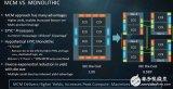 AMD和Intel明年的服务器产品核心数都将翻番...