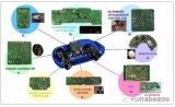 浅析车用PCB现状及未来发展趋势