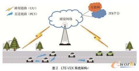 中國電信全面布局新型蜂窩物聯網絡,NB-IoT網...
