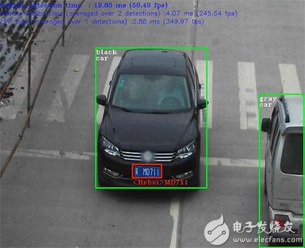 Intel 安全屏障攝像機示例應用程序圖片