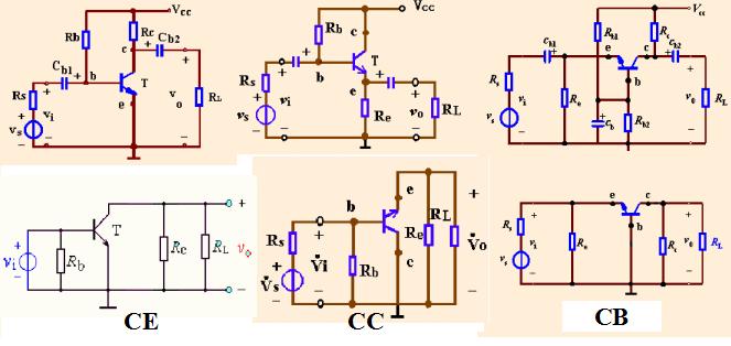 高频电子线路教程之高频功率放大器的详细资料概述