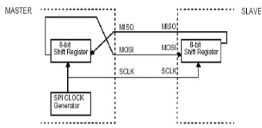 浅谈STM32F10X SPI操作flash MX25L64读写数据