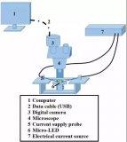 基于顯微成像系統的MicroLED表面亮度檢測系...