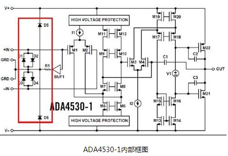 ADI公司的单芯片静电计运算放大器AD549终于升级换代了