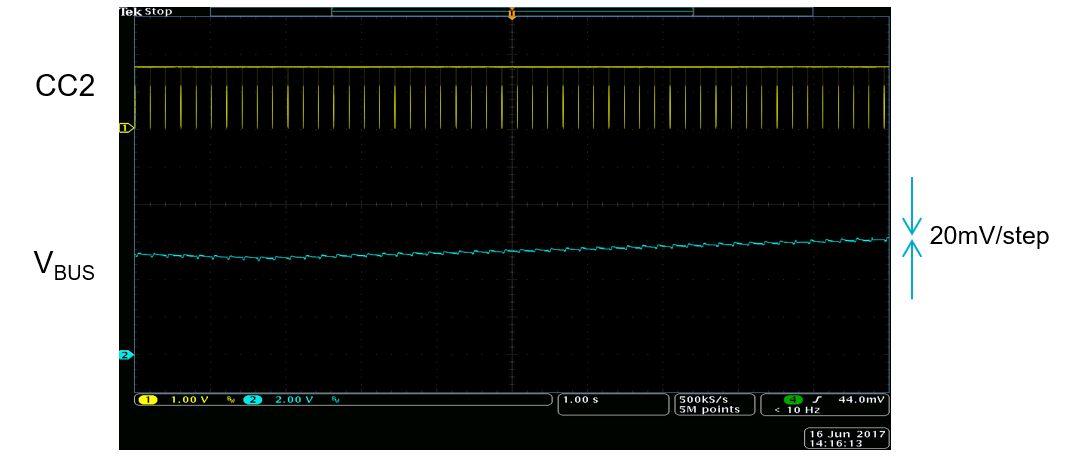 USB PD解决方案为用于移动设备快速充电的电源适配器解决挑战